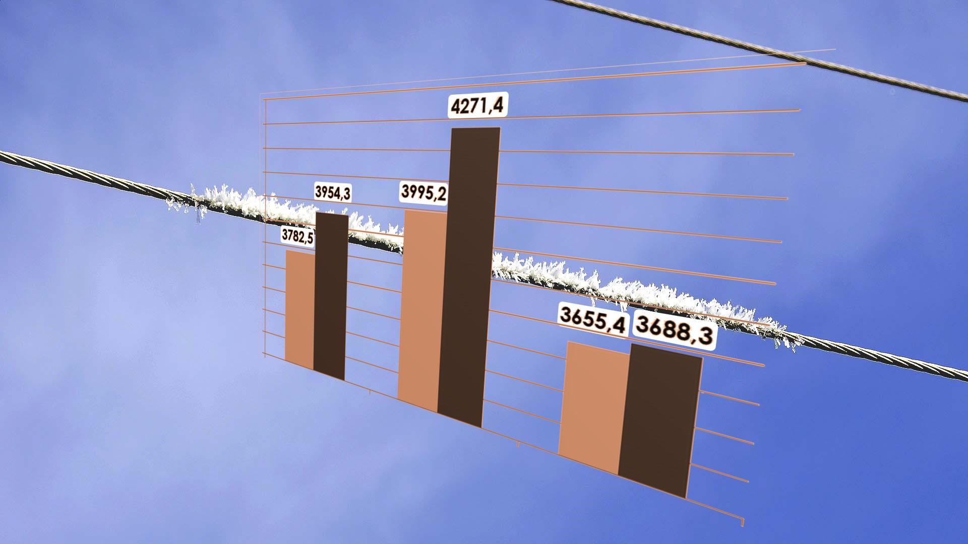 MAVIR record power consumption in Hungary